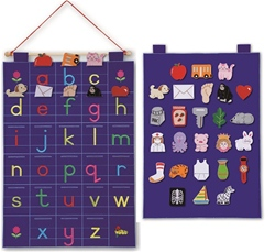 Alphabet Fabric Wall Hanging - Lower Case Letters